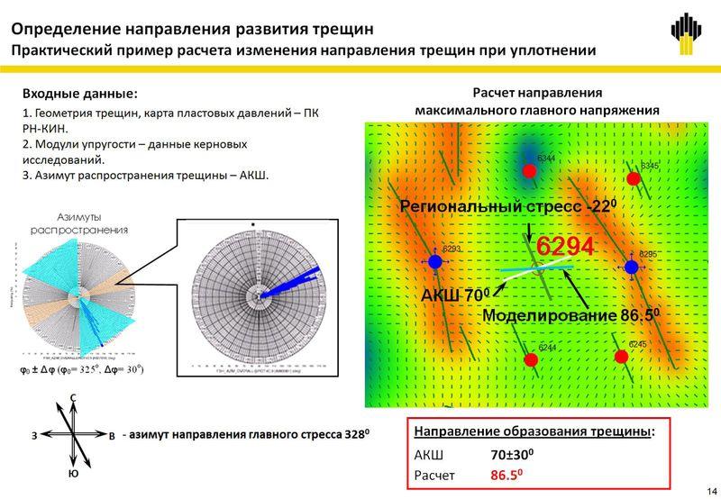 Карта маэстро сравнить цены Черемхово